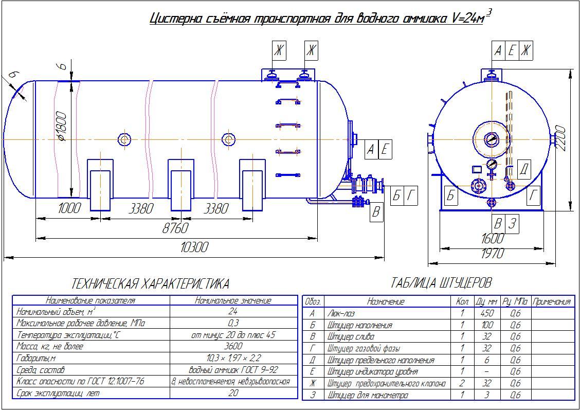 Цистерна съемная транспортная для водного аммиака. Объем